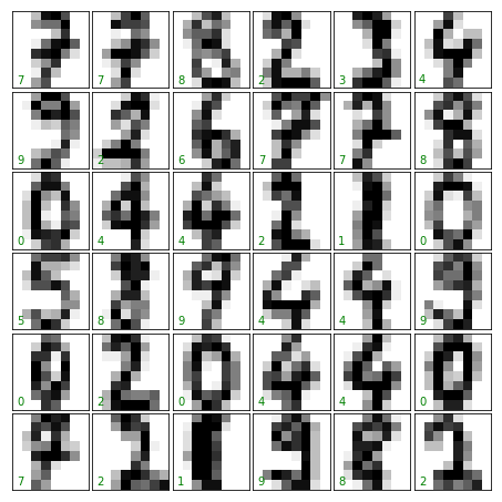 digits cnn results tiled